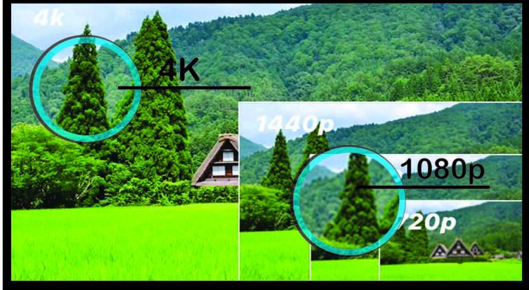 resolution 4k vs 1080p