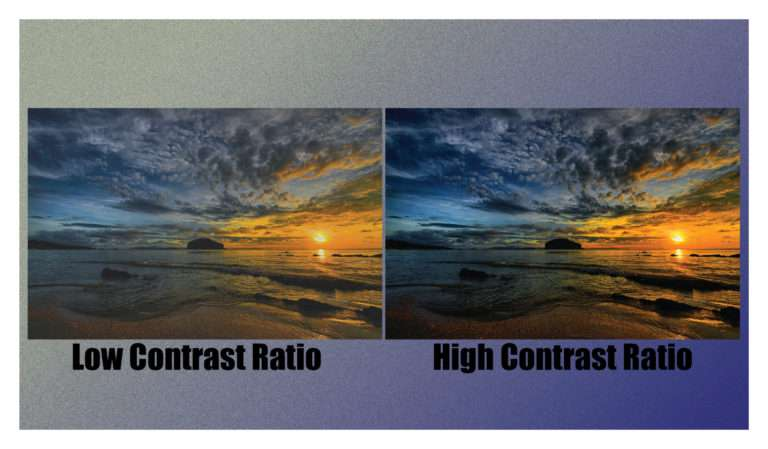 contrast ratio scaled